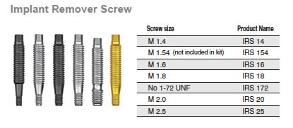 Hubermed Implant Removal Screws